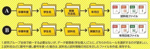 研究データ_図1.jpg