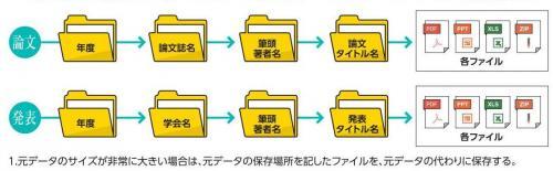 研究データ_図2.jpg
