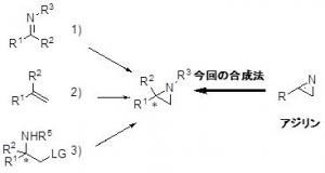 アジリジン_図1.jpg