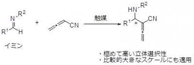 アレニルニトリルを用いたイミン合成法.jpg