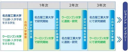 履修スケジュール_tr2.jpg