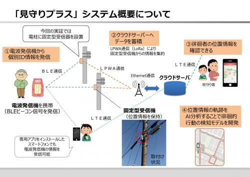 【名工大】別紙:見守りプラスシステム概要_1.jpg