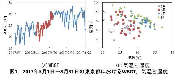 180529hirata_図1.jpg
