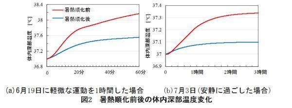 180529hirata_図2.jpg