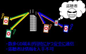 図1_堀池.png