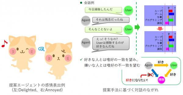 図_friisfukuta.jpg