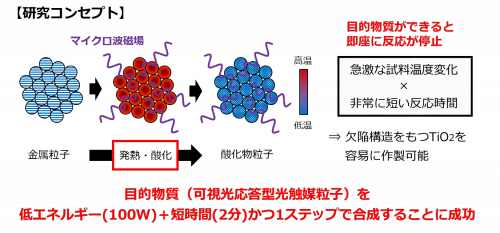 研究コンセプト_加藤さん.png