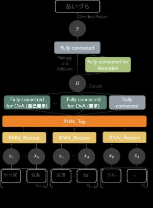 WiNF2019_haruno_図.png