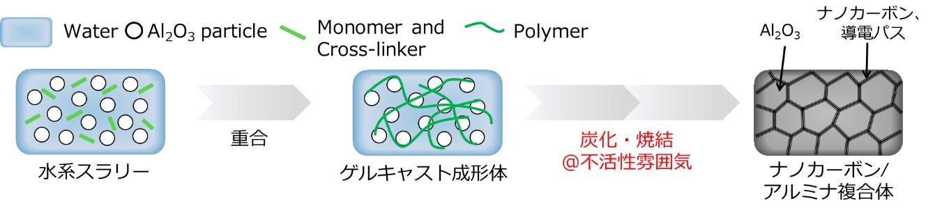 図1(舟橋).jpg