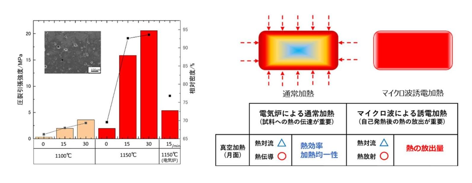 図1(松井).jpg