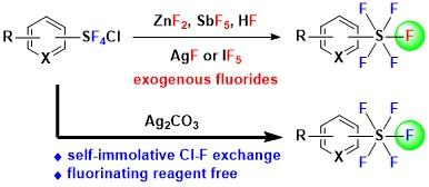 柴田研究室のSF<sub>5</sub>化合物の自壊型合成に関する研究が、Chemical Communications 誌の inside cover picture に掲載されました