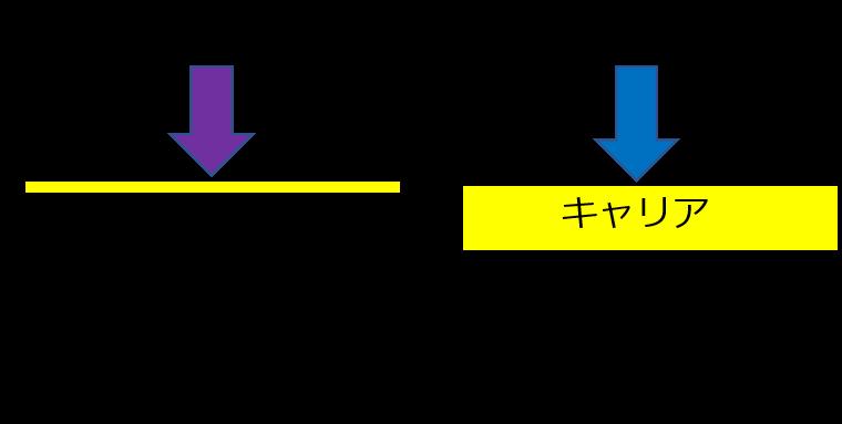 光触媒材料SrTiO3内部の物理を明らかに ー人工光合成に向けた光触媒材料の最適設計に寄与ー
